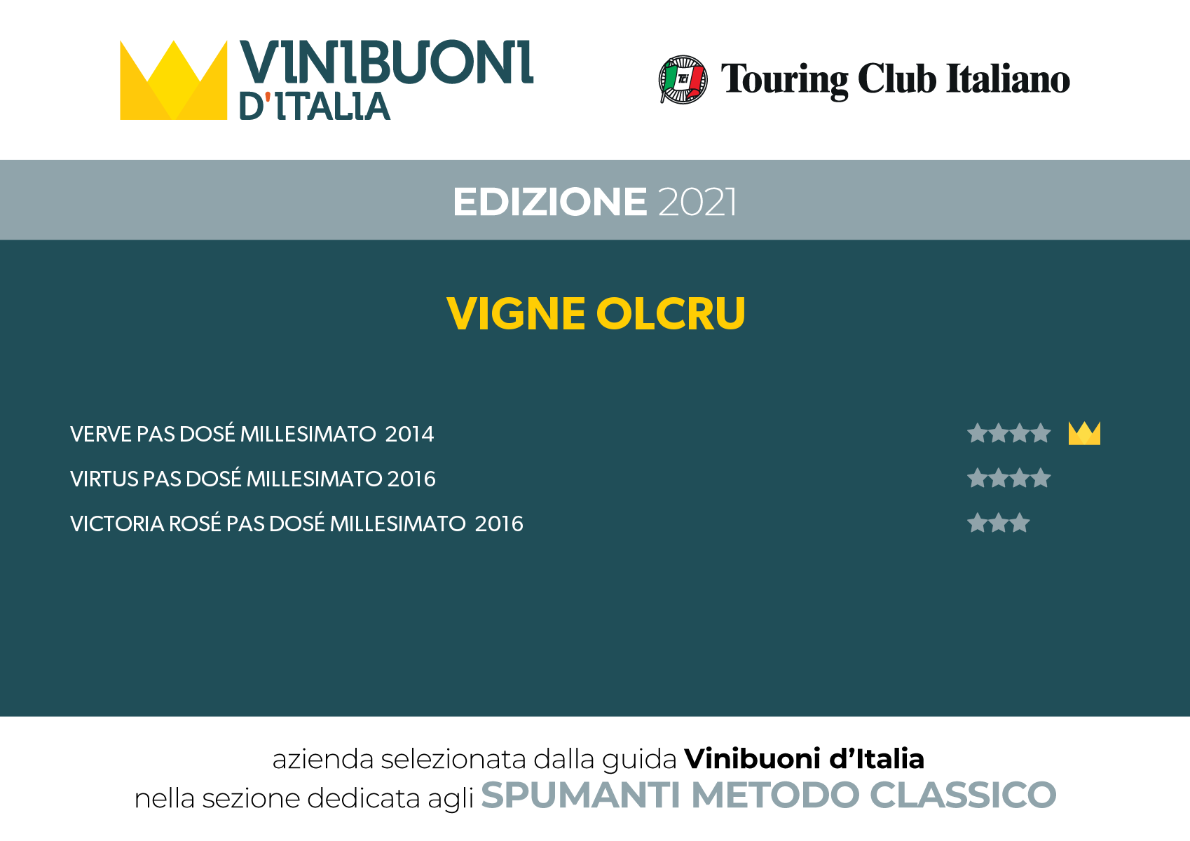 perlage-vinibuoni-15175